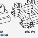 Tính toán chi phí móng băng trên nền cừ tràm trong xây dựng